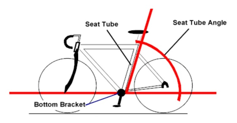 What's the Difference Between TT Bike vs Triathlon Bike Seat Tube Angle